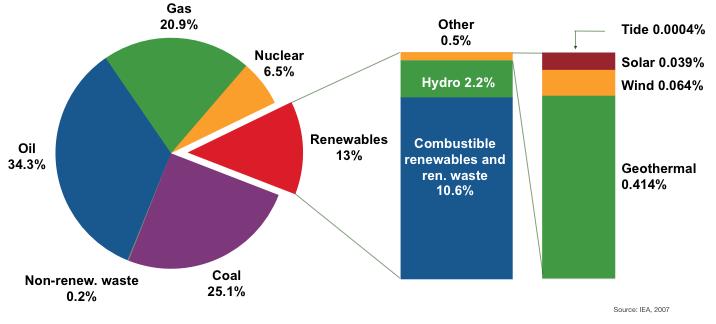 energy vs beauty in coal mining essay